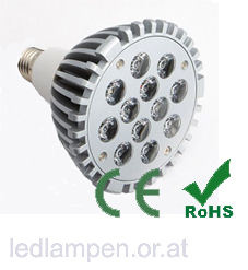 LED Industrielampen KPAR-L20